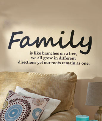 Familly Wall Quote